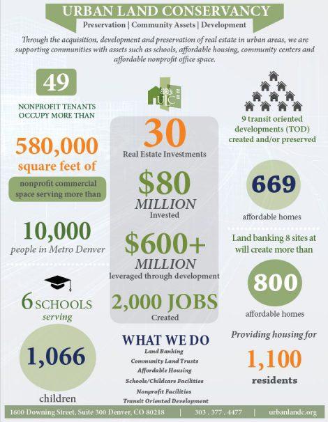 Infographic JPEG